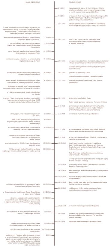 kalendarium-wydarzen